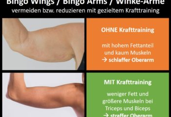 Krafttraining-BingoWings