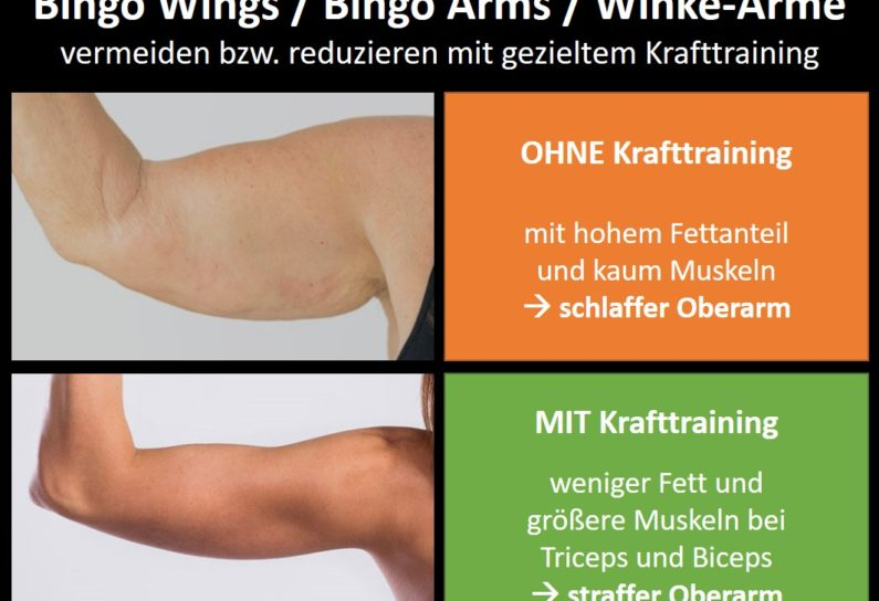 Krafttraining-BingoWings